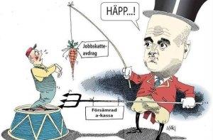 jobbskatteavdragen
