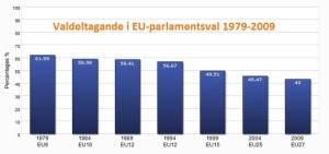 EU valet