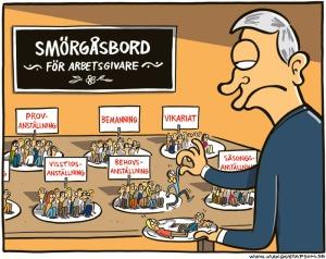Smörgåsbord-för-arbetsgivare