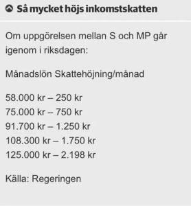 skattehöjning