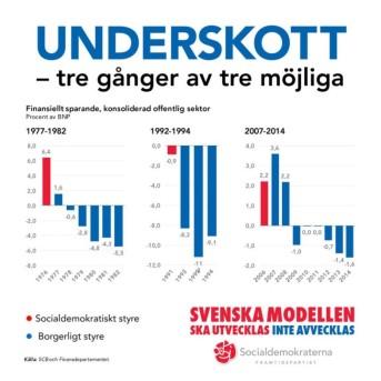 Underskott-1-720x720